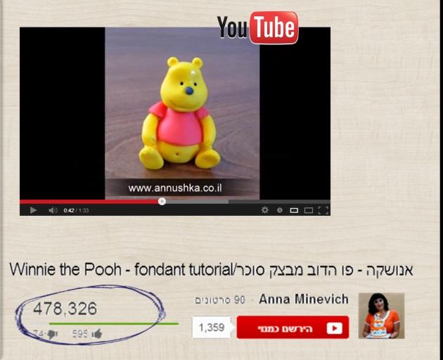 סרטוני ההדרכה של אנה זוכים למאות אלפי צפיות ומגיעים לאנשים בכל העולם